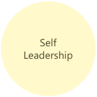 oscilatio-self-leadership